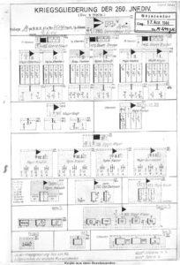 Kriegsgliederung der Division Stand 01. Juni 1944 (Quelle: Bundesarchiv BA-MA RH 20-4/552)